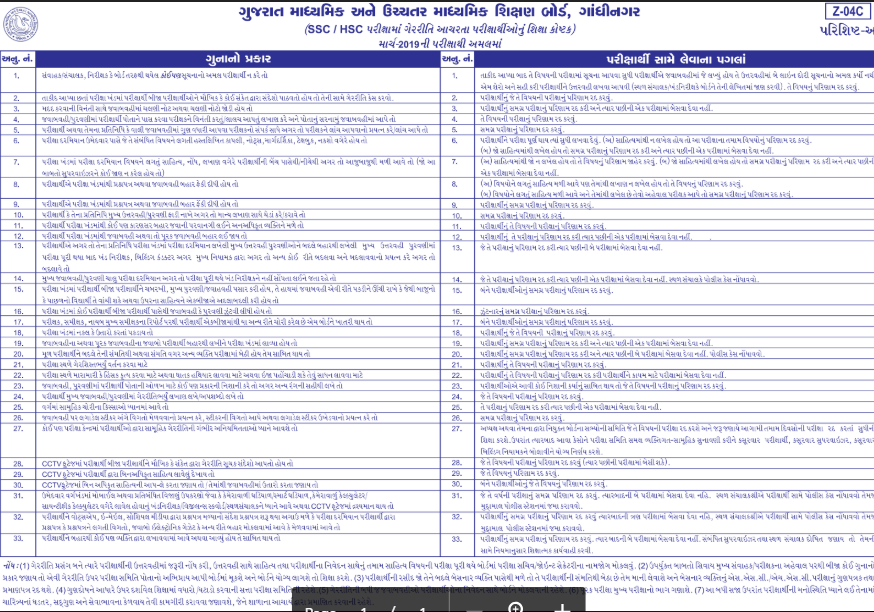 GSEB SSC & HSC Exam Rules 2019