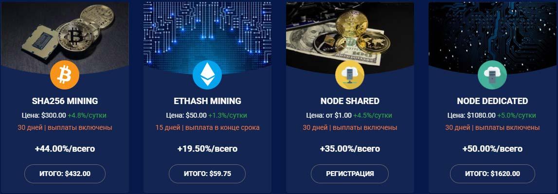 Инвестиционные планы B-inCoin
