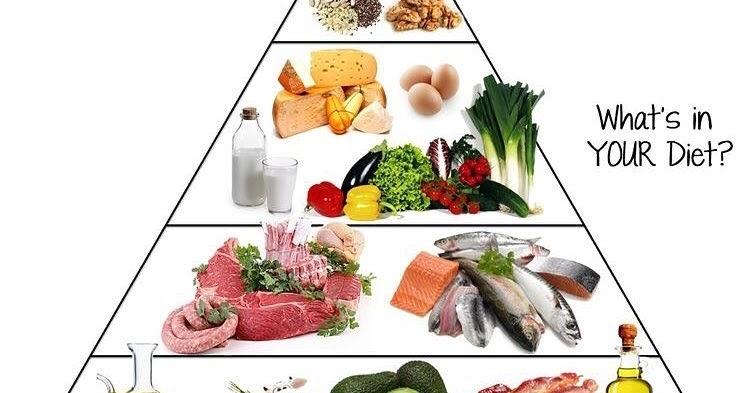 8 Efek Samping Diet Ketogenik dan Tips Untuk Mengatasinya