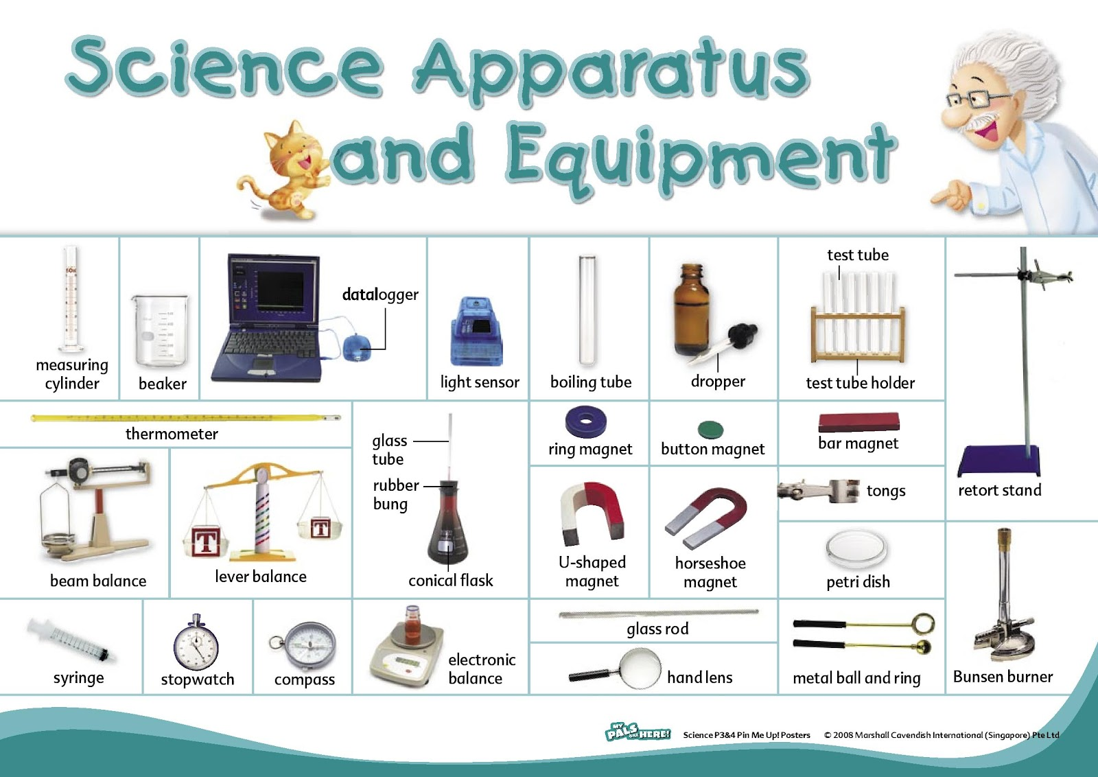Science Apparatus And Equipment
