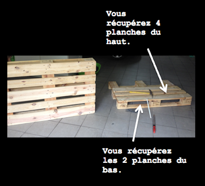 Diy une table basse en palette la clamartoise for Construire une table en bois