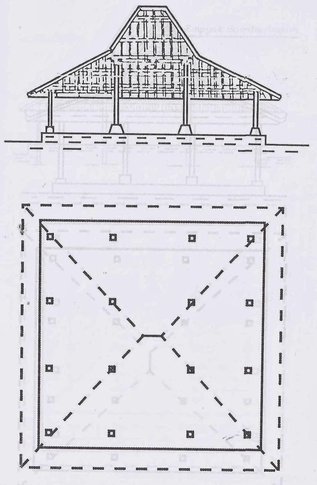 Image Result For Foto Rumah Kuno