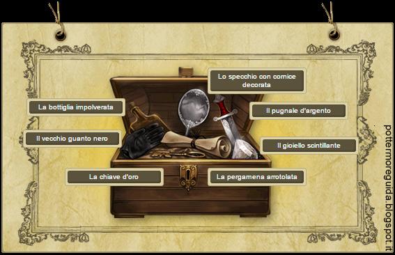 Domanda 7: In uno scrigno pieno di artefatti magici, sceglieresti...