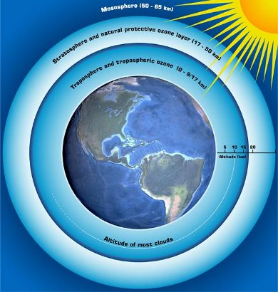 Ozone layer depletion article in hindi ozone layer depletion ccuart Images