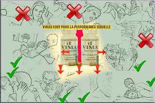 Santé sexuelle par VIMAX