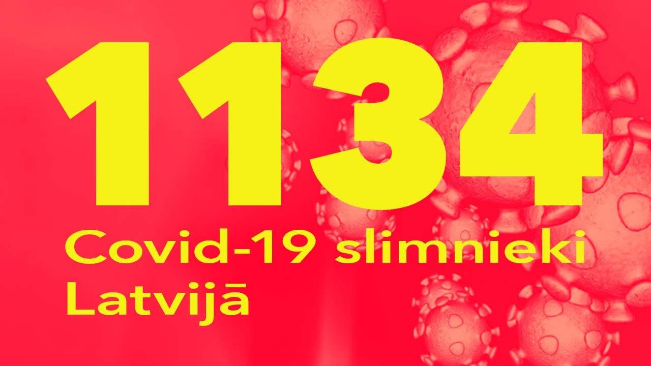 Koronavīrusa saslimušo skaits Latvijā 07.07.2020.