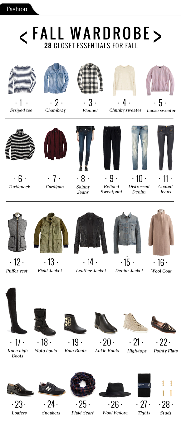 Last Week I Shared The Top 10 Basics For Fall And Today I Have Carefully  Curated A Detailed List Of 28 Closet Essentials That Will Get Your Wardrobe  In ...