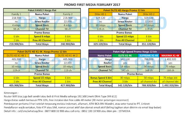 First Media FastNet Promo February 2017