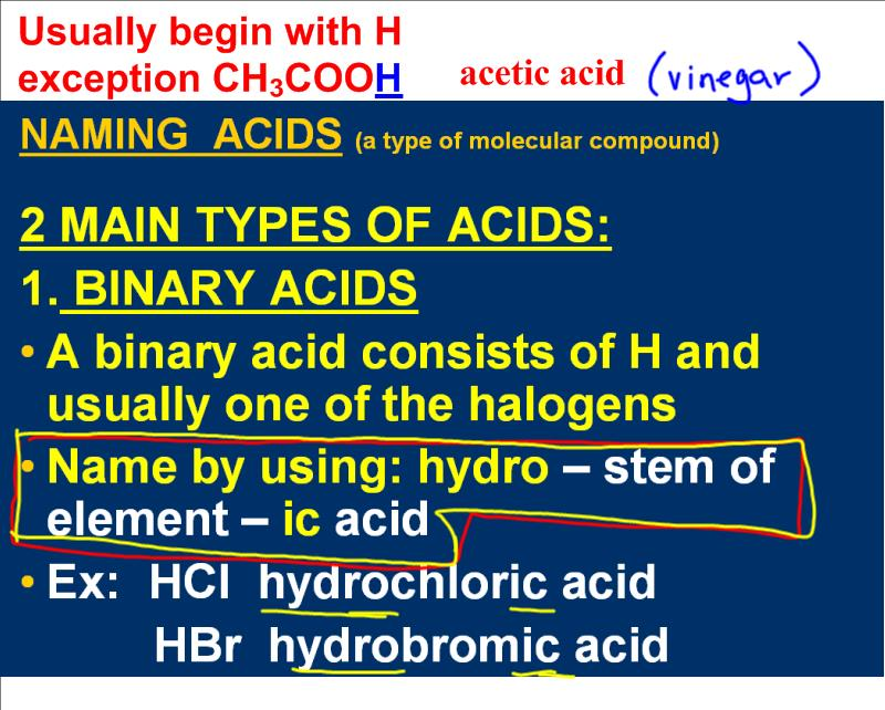 How To Wiki 89 How To Name Binary Acids