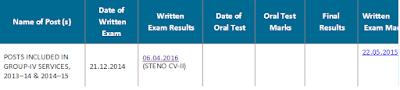 TNPSC Group Four 2016 exam announcement news today
