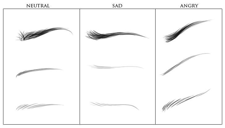 Meggilu House: Creating Eyebrows for BJDs (Part I)