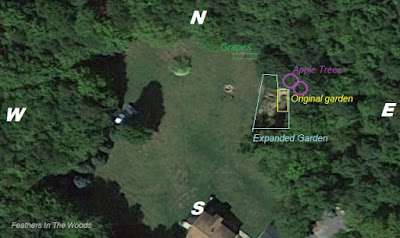 Aerial view of property for garden planting