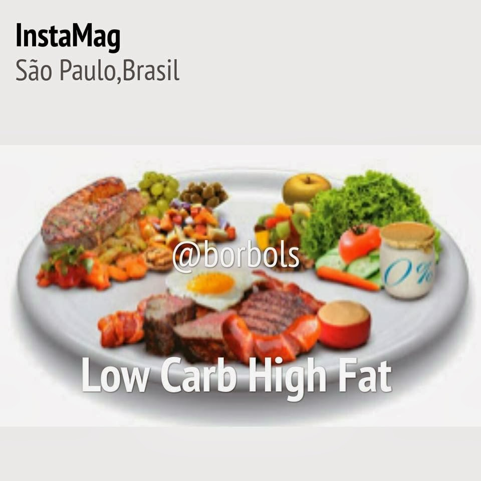 "LCHF = ""Low Carb, High Fat"" Dieta de baixo carboidratos e mais gorduras"