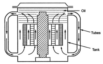 Methods of Cooling Transformers ~ your electrical home