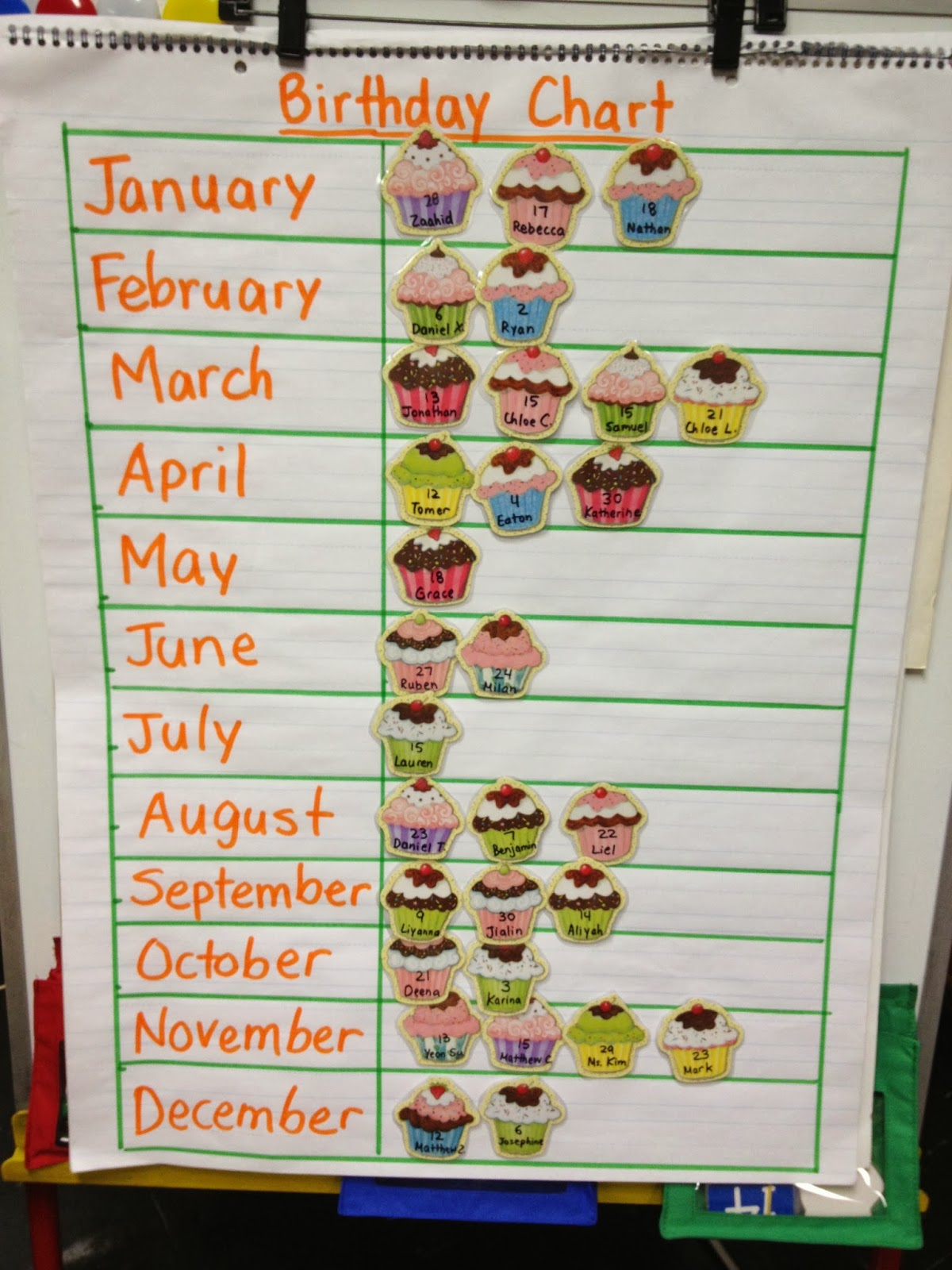 Wild About First Grade Birthday Chart