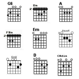 Chord G6, Bm, A, F#m, Em, Asus4, Em9, C#dim dan D