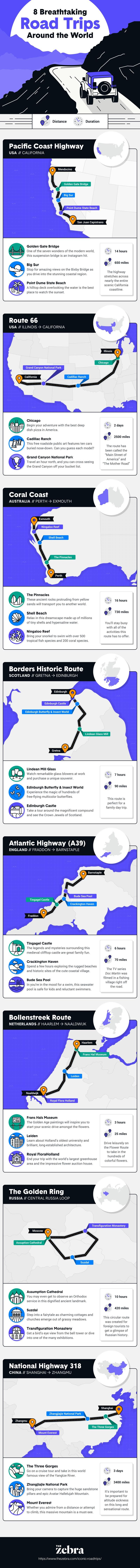 Amazing Road Trips Around the World to Help You Get Away #Infographic