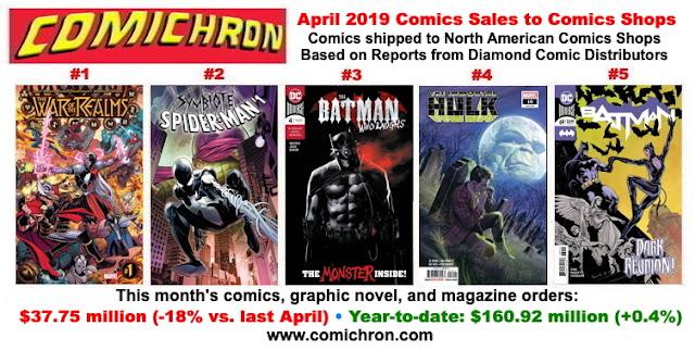 Comic Book S Blogspot