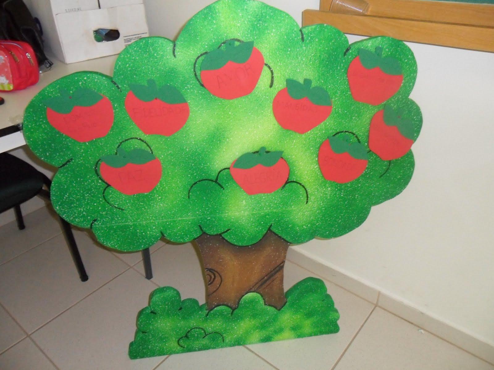 Cantinho criativo da mailisa modelo de rvore fruto do for Mural de isopor e eva