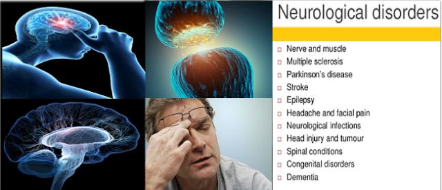 neurosurgery Desorders