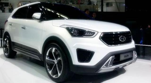 2017 Hyundai IX25 Price