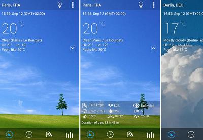 Aplikasi Android Untuk Cuaca Terbaik