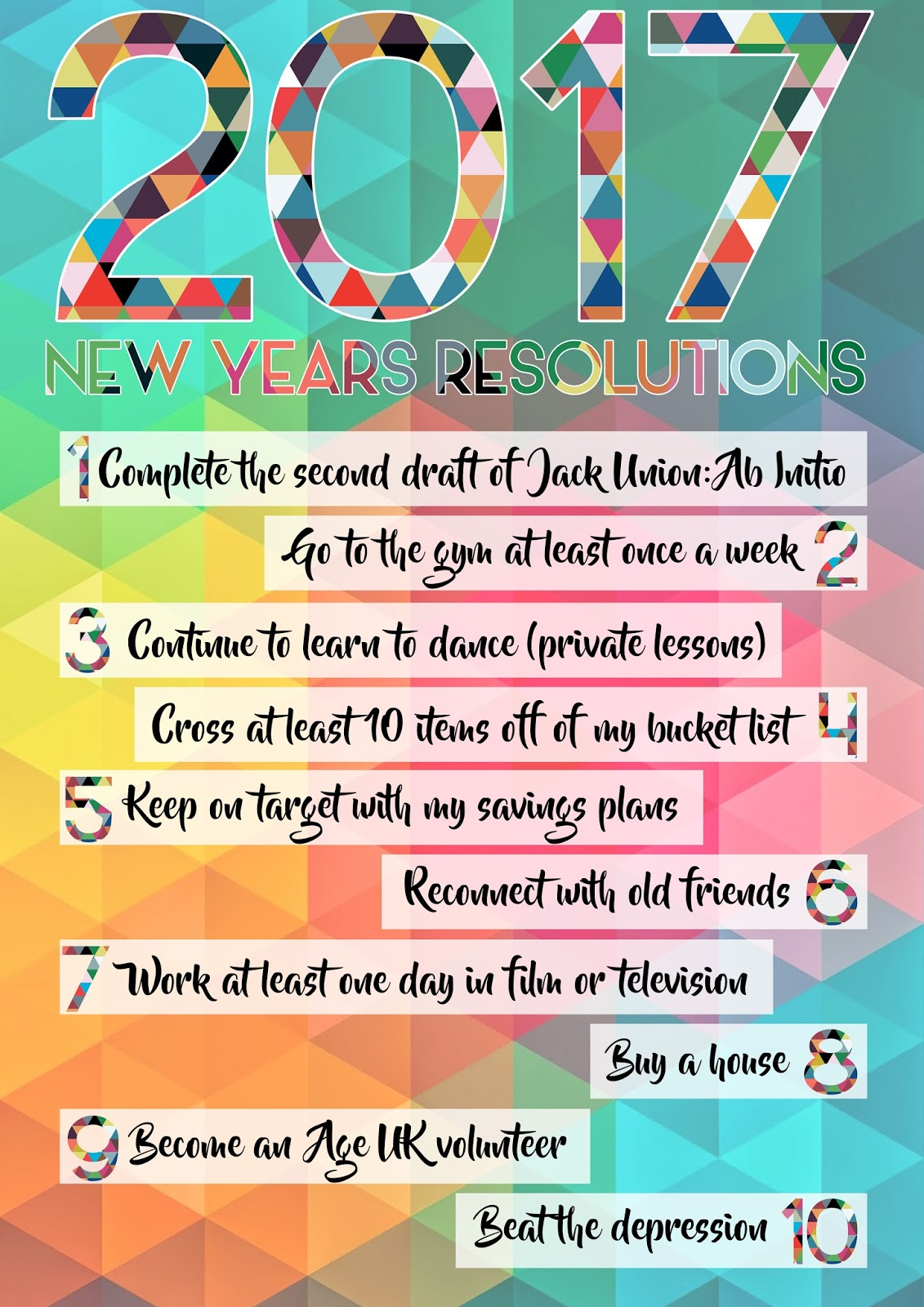 Watch 10 Reasons Why New Year's Resolutions Fail video