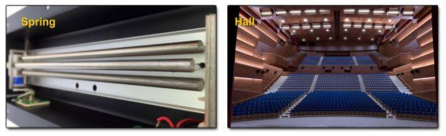Diferencias entre el Efecto de Reverb Spring y Hall