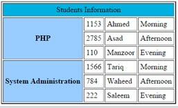 Student-information