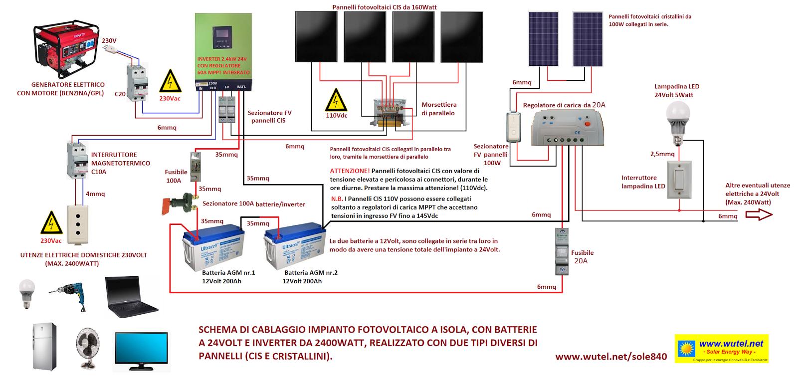 Schema Cablaggio Pannelli Fotovoltaici : Impianto fotovoltaico autonomo ad isola con pannelli
