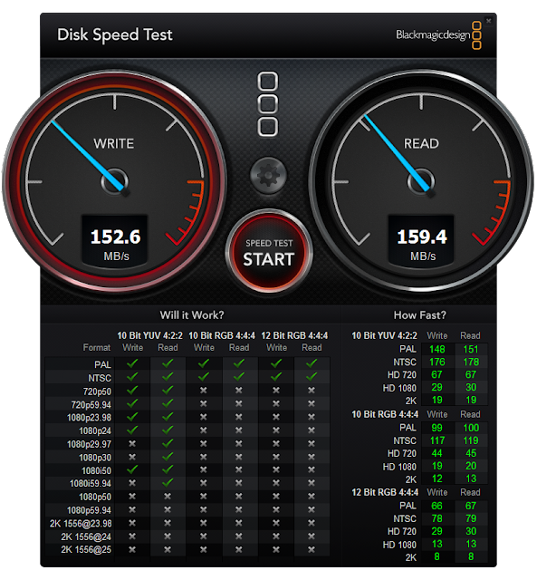 Blackmagic Disk Speed Test for MAC OS 1