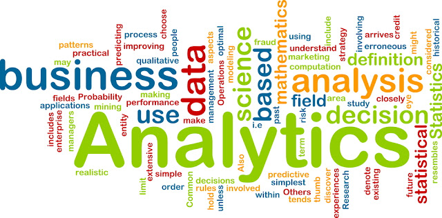 Marketing analytics - Marketing analítico