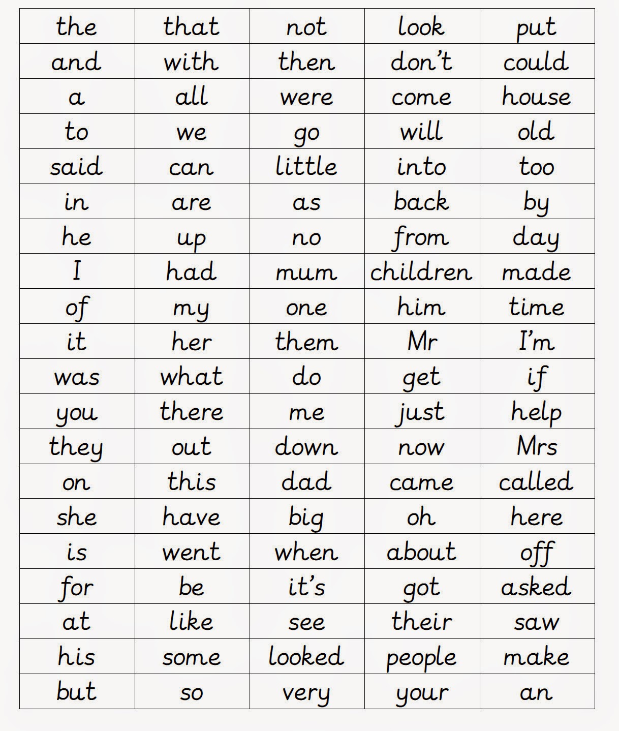 First 100 High Frequency Words