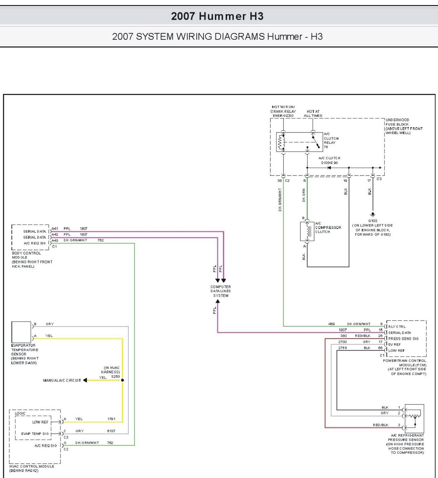 2006 hummer h3 parts diagrams 1996 ford ranger radio wiring diagram schematic data site