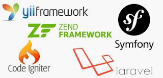 Framework PHP CodeIgniter