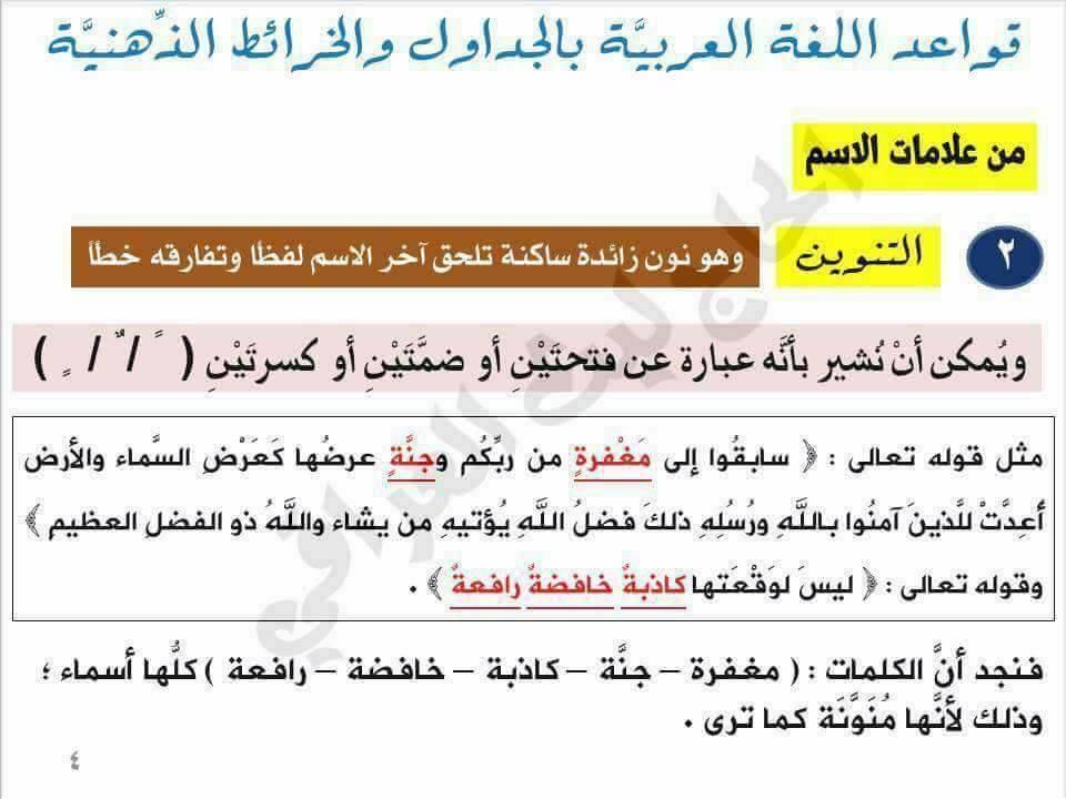 قواعد اللغة العربية بالجداول والخرائط الذهنية 3