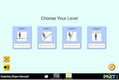 Media Pembelajaran Matematika: Game Untuk Persamaan Garis