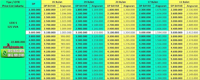 Kredit Motor Yamha Lexi S - Price List Yamaha Lexi S, Harga Yamaha Lexi, Promo Yamaha Lexi S