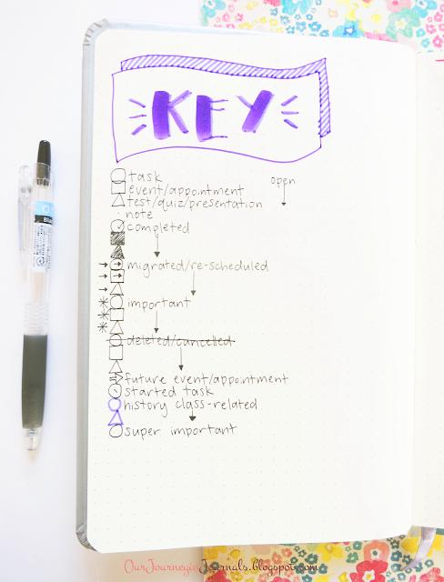 example bullet journal key