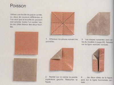 Peces de papel hechos paso a paso con papiroflexia.
