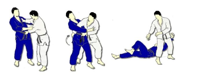 Golpes excluídos do Gokyo em 1920 | PARTE 1