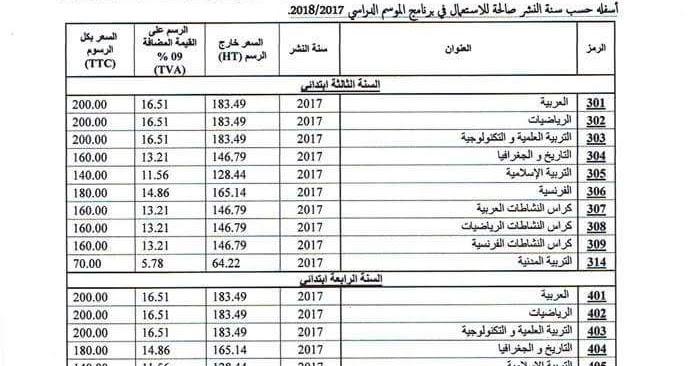 اسعار الكتب المدرسية في الاردن