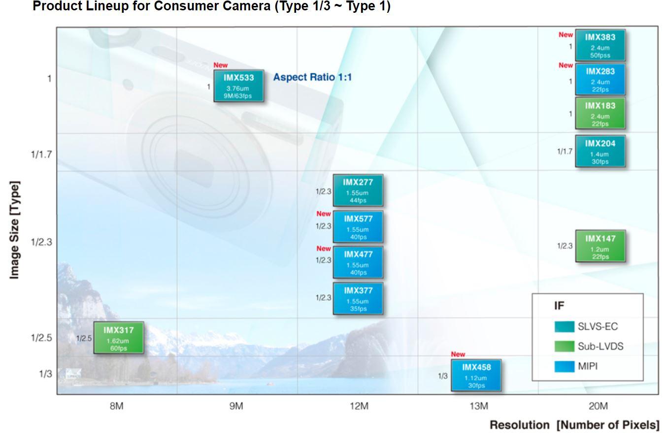 La nouvelle génération... Sony%2BMap-1