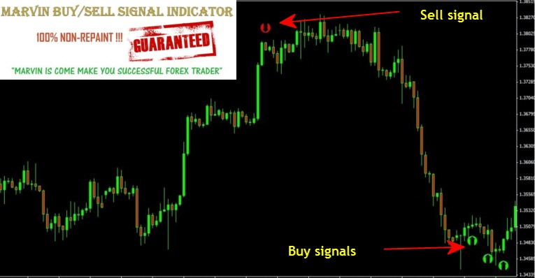 Marvin Non Repaint Buy Sell Signal Creator Indicator - Forex