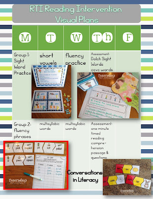 RTI Lesson Plans and Resources