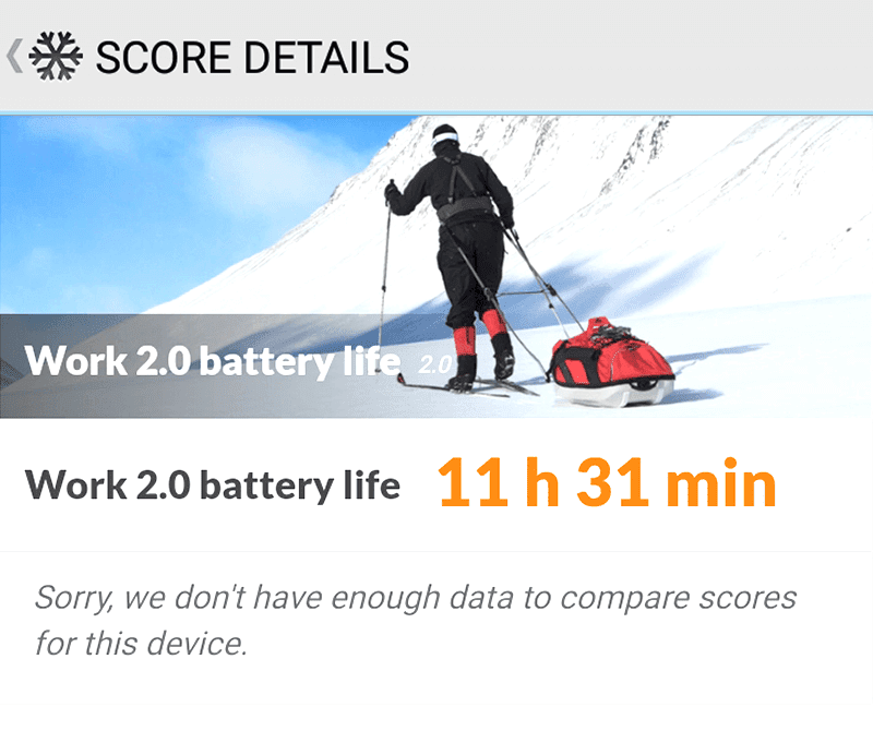 Strong battery score