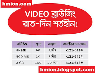 airtel-Video-Packs-For-YouTube-Popcornlive.tv-75MB-10Tk-400MB-50Tk-1GB-130Tk
