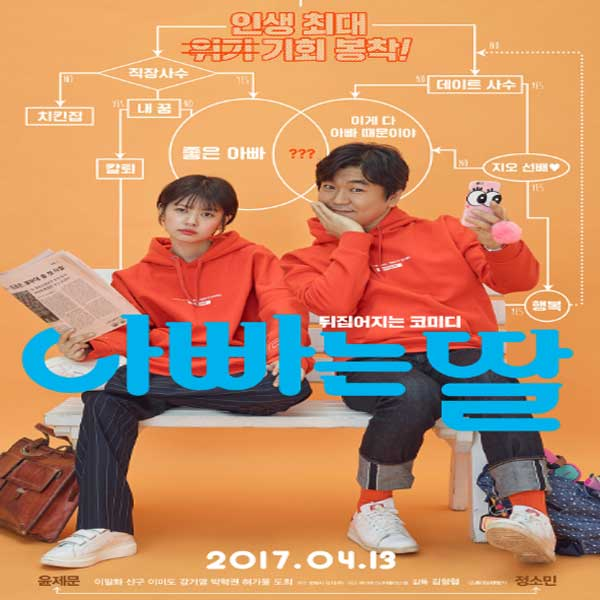 Daddy You, Daughter Me, Daddy You, Daughter Me Synopsis, Daddy You, Daughter Me Trailer, Daddy You, Daughter Me Review, Daddy You, Daughter Me Poster