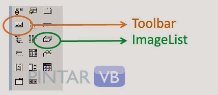 Membuat Toolbar VB 6.0, Pintar VB