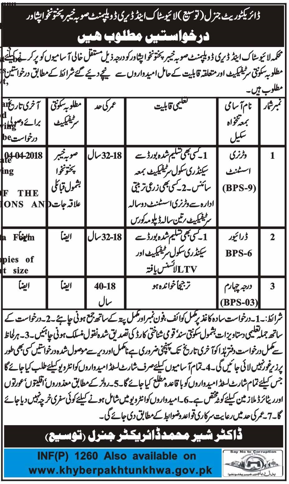 Livestock and Dairy Development Department Jobs March 2018New jobs